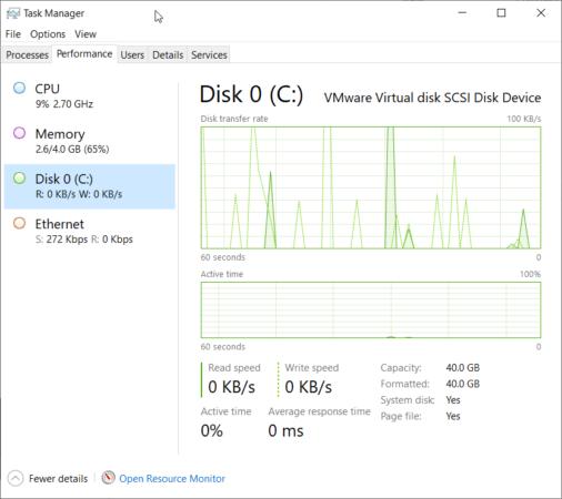 Диспетчер задач Windows Server