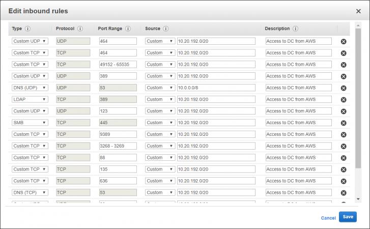 Сетевые порты для работы контроллеров домена Active Directory